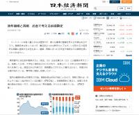日経新聞2014.8.24